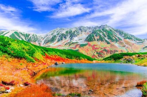 紅葉の百名山,二百名山(東北~アルプス八ヶ岳)に興味が有る方を募集させて戴きます!